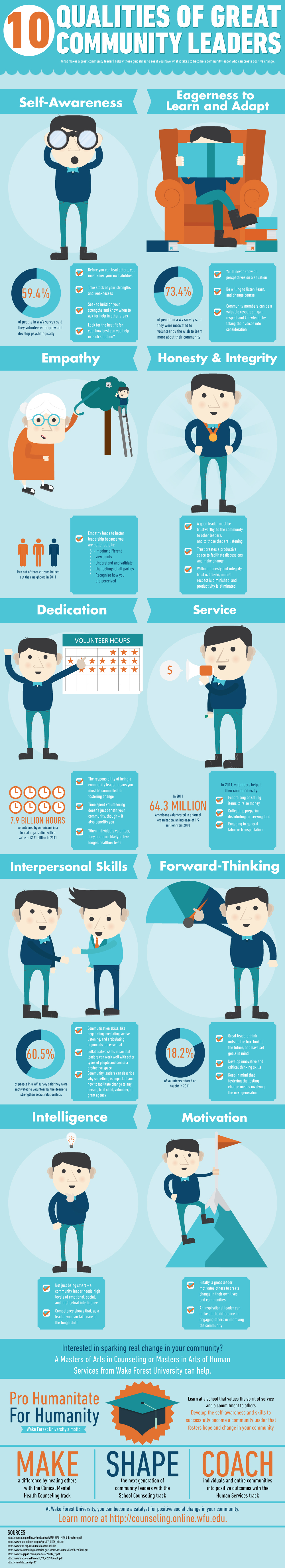 skills education and career wfu macmahs infographic qualities great community leaders